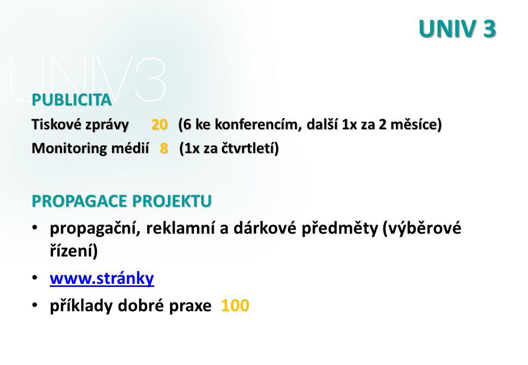 UNIV 3 PUBLICITA Tiskové zprávy 20 (6 ke konferencím, další 1x za 2 měsíce) Monitoring médií 8 (1x za čtvrtletí) PROPAGACE PROJEKTU • propagační, reklamní a dárkové předměty (výběrové řízení) • www.stránky www.stránky • příklady dobré praxe 100