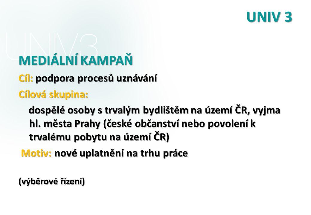 UNIV 3 MEDIÁLNÍ KAMPAŇ Cíl: podpora procesů uznávání Cílová skupina: dospělé osoby s trvalým bydlištěm na území ČR, vyjma hl.