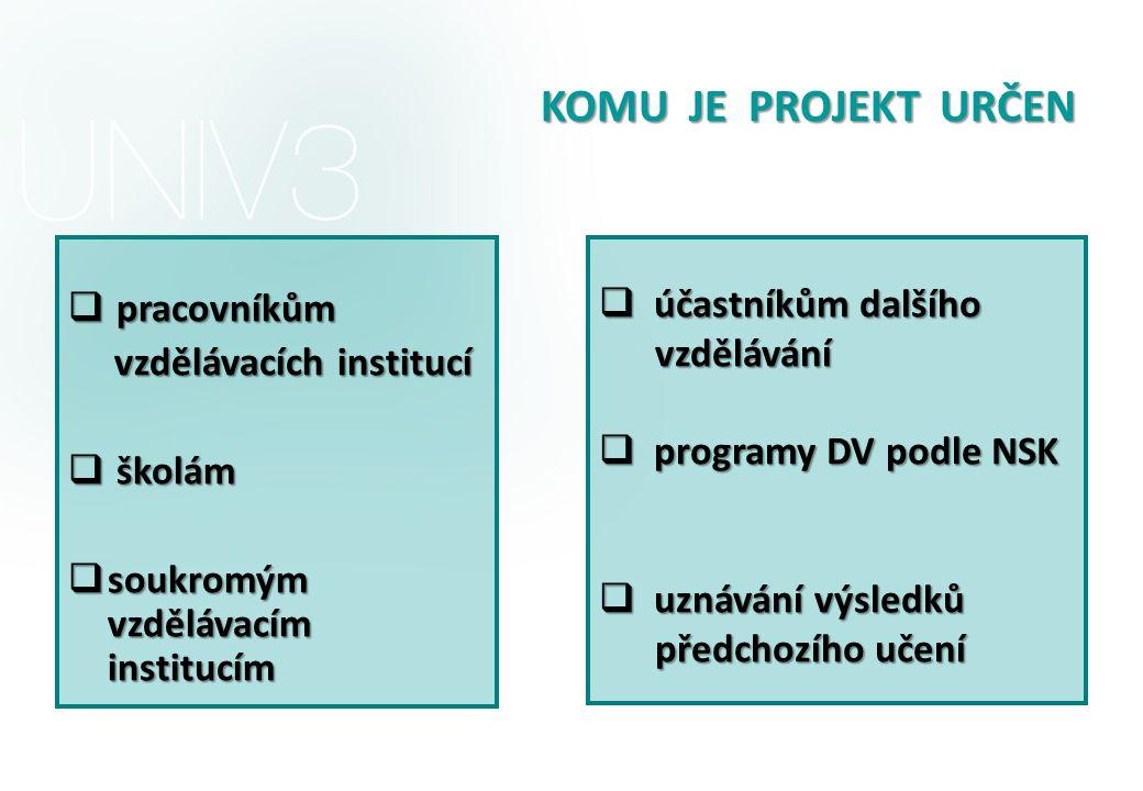KOORDINÁTOŘI KRAJŮ  kancelář projektu v kraji  odborná asistentka  pravidelné porady v NÚV  intranet