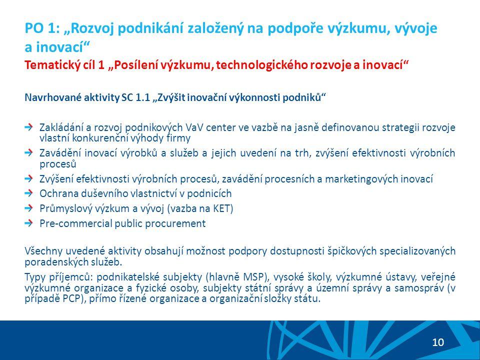 """10 Navrhované aktivity SC 1.1 """"Zvýšit inovační výkonnosti podniků Zakládání a rozvoj podnikových VaV center ve vazbě na jasně definovanou strategii rozvoje vlastní konkurenční výhody firmy Zavádění inovací výrobků a služeb a jejich uvedení na trh, zvýšení efektivnosti výrobních procesů Zvýšení efektivnosti výrobních procesů, zavádění procesních a marketingových inovací Ochrana duševního vlastnictví v podnicích Průmyslový výzkum a vývoj (vazba na KET) Pre-commercial public procurement Všechny uvedené aktivity obsahují možnost podpory dostupnosti špičkových specializovaných poradenských služeb."""