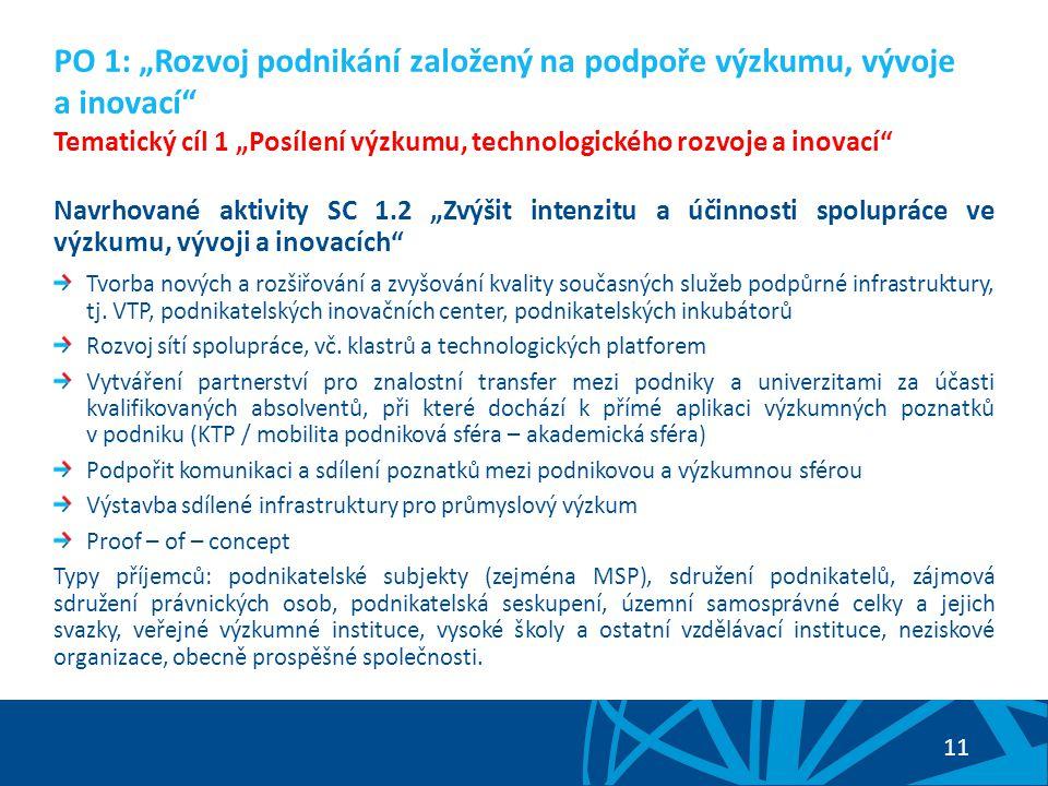 """11 Navrhované aktivity SC 1.2 """"Zvýšit intenzitu a účinnosti spolupráce ve výzkumu, vývoji a inovacích Tvorba nových a rozšiřování a zvyšování kvality současných služeb podpůrné infrastruktury, tj."""