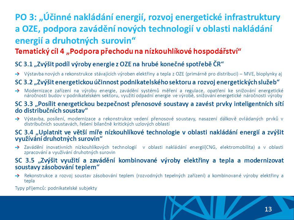 """13 SC 3.1 """"Zvýšit podíl výroby energie z OZE na hrubé konečné spotřebě ČR Výstavba nových a rekonstrukce stávajících výroben elektřiny a tepla z OZE (primárně pro distribuci) – MVE, bioplynky aj SC 3.2 """"Zvýšit energetickou účinnost podnikatelského sektoru a rozvoj energetických služeb Modernizace zařízení na výrobu energie, zavádění systémů měření a regulace, opatření ke snižování energetické náročnosti budov v podnikatelském sektoru, využití odpadní energie ve výrobě, snižování energetické náročnosti výroby SC 3.3 """"Posílit energetickou bezpečnost přenosové soustavy a zavést prvky inteligentních sítí do distribučních soustav Výstavba, posílení, modernizace a rekonstrukce vedení přenosové soustavy, nasazení dálkově ovládaných prvků v distribučních soustavách, řešení bilančně kritických uzlových oblastí SC 3.4 """"Uplatnit ve větší míře nízkouhlíkové technologie v oblasti nakládání energií a zvýšit využívání druhotných surovin Zavádění inovativních nízkouhlíkových technologií v oblasti nakládání energií(CNG, elektromobilita) a v oblasti zpracování a využívání druhotných surovin SC 3.5 """"Zvýšit využití a zavádění kombinované výroby elektřiny a tepla a modernizovat soustavy zásobování teplem Rekonstrukce a rozvoj soustav zásobování teplem (rozvodných tepelných zařízení) a kombinované výroby elektřiny a tepla Typy příjemců: podnikatelské subjekty PO 3: """"Účinné nakládání energií, rozvoj energetické infrastruktury a OZE, podpora zavádění nových technologií v oblasti nakládání energií a druhotných surovin Tematický cíl 4 """"Podpora přechodu na nízkouhlíkové hospodářství"""