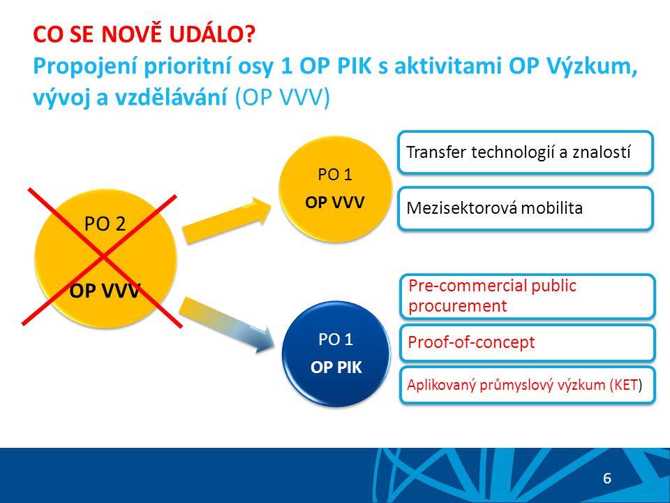 7 Prioritizace aktivit uvnitř prioritní osy 1 OP PIK OP Podnikání a inovace pro konkurenceschopnost SC 1.1 SC 1.2 SC 1.1 SC 1.3 SC 1.2 Výstavba sdílené infrastruktury pro průmyslový VaV Proof-of-concept Průmyslový výzkum a vývoj Pre-commercial public procurement