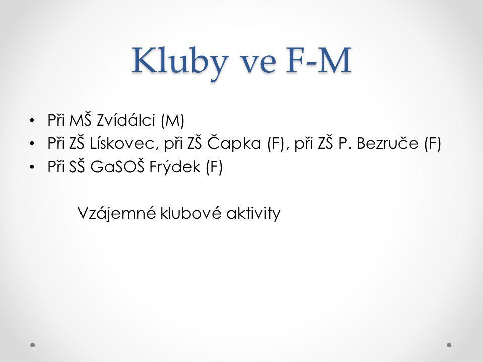 Kluby ve F-M • Při MŠ Zvídálci (M) • Při ZŠ Lískovec, při ZŠ Čapka (F), při ZŠ P.