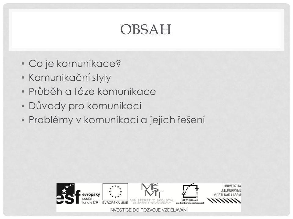 OBSAH • Co je komunikace.