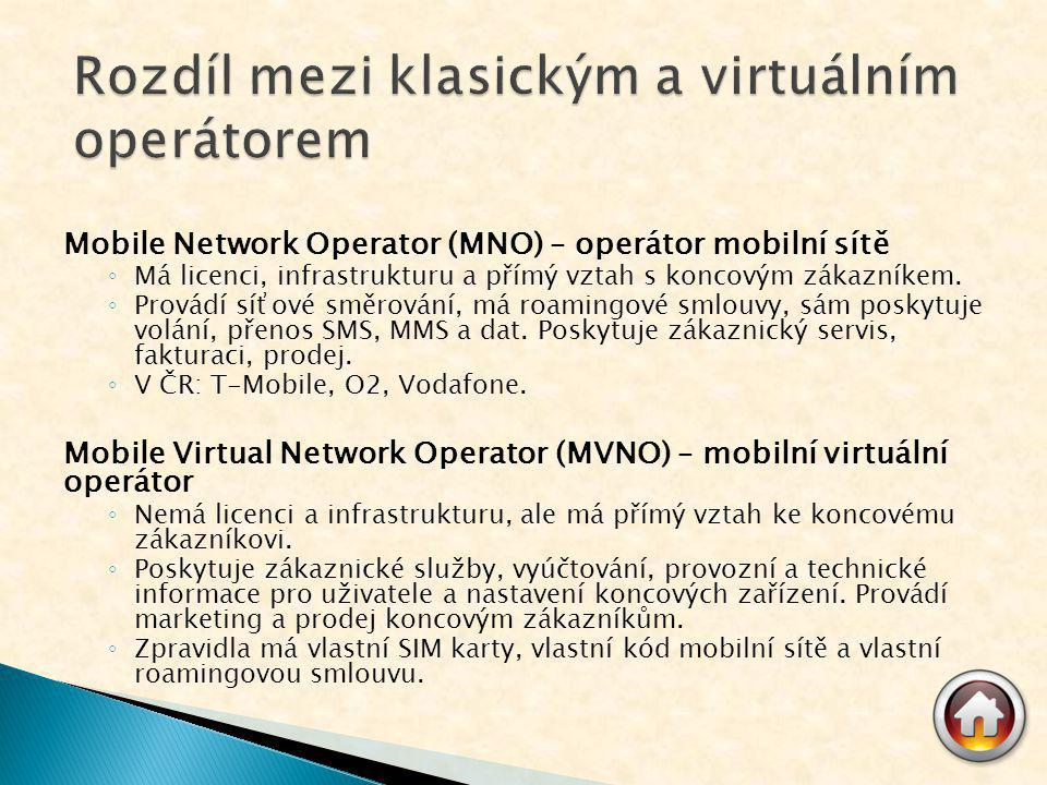 Mobile Network Operator (MNO) – operátor mobilní sítě ◦ Má licenci, infrastrukturu a přímý vztah s koncovým zákazníkem. ◦ Provádí síťové směrování, má