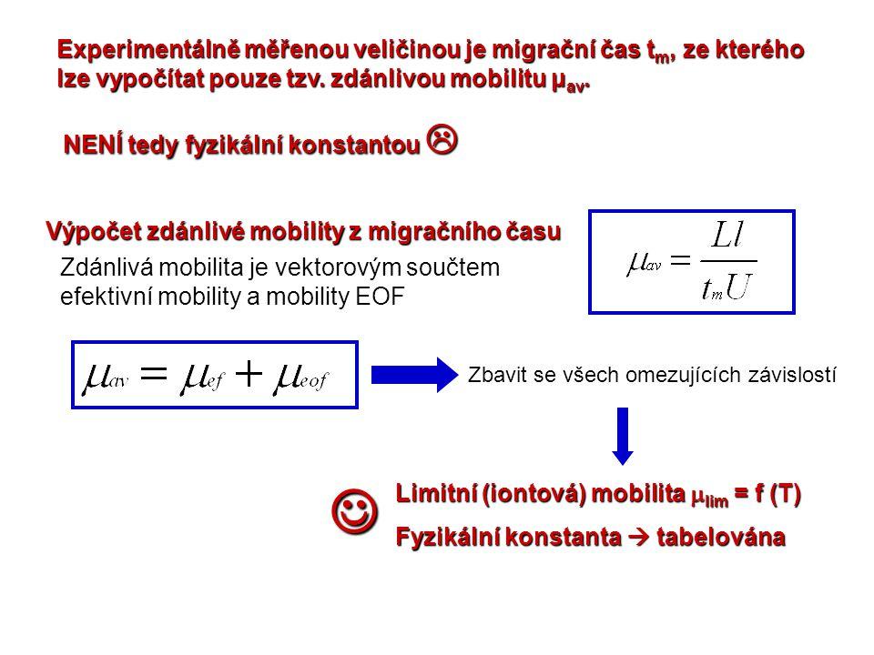 Experimentálně měřenou veličinou je migrační čas t m, ze kterého lze vypočítat pouze tzv. zdánlivou mobilitu μ av. NENÍ tedy fyzikální konstantou  NE
