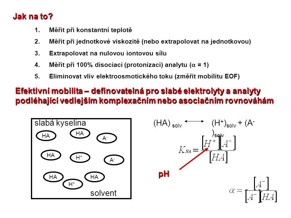 1.Měřit při konstantní teplotě 2.Měřit při jednotkové viskozitě (nebo extrapolovat na jednotkovou) 3.Extrapolovat na nulovou iontovou sílu 4.Měřit při