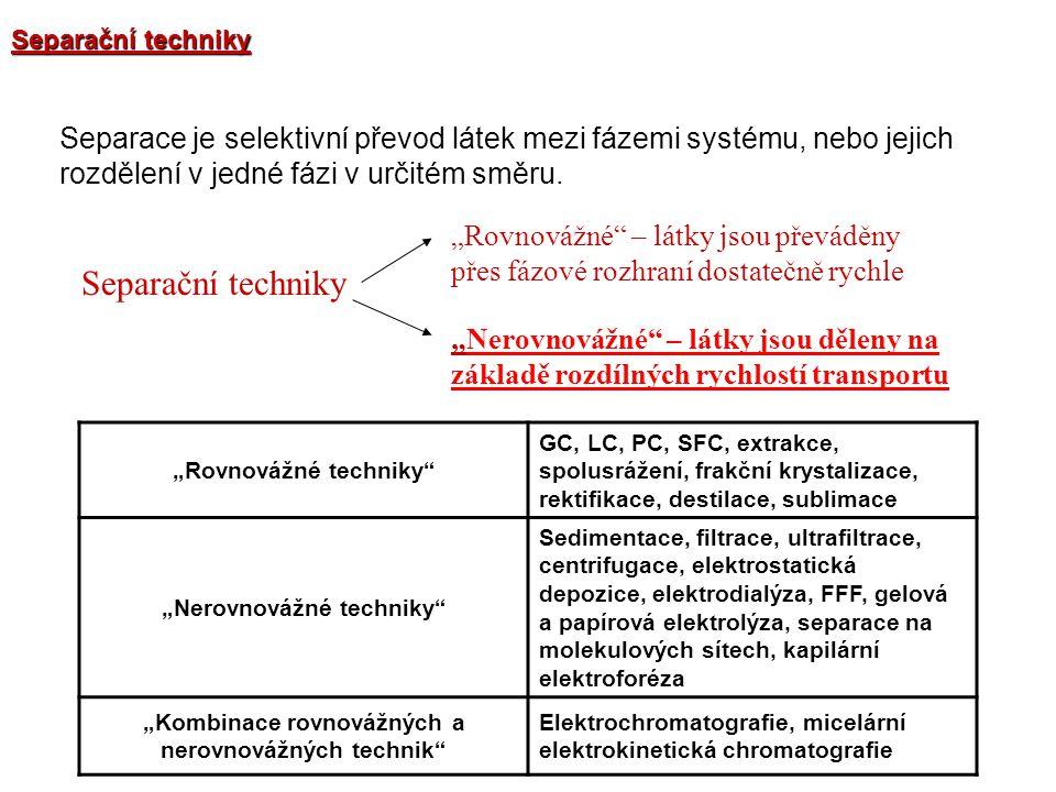 """Separační techniky Separace je selektivní převod látek mezi fázemi systému, nebo jejich rozdělení v jedné fázi v určitém směru. Separační techniky """"Ro"""