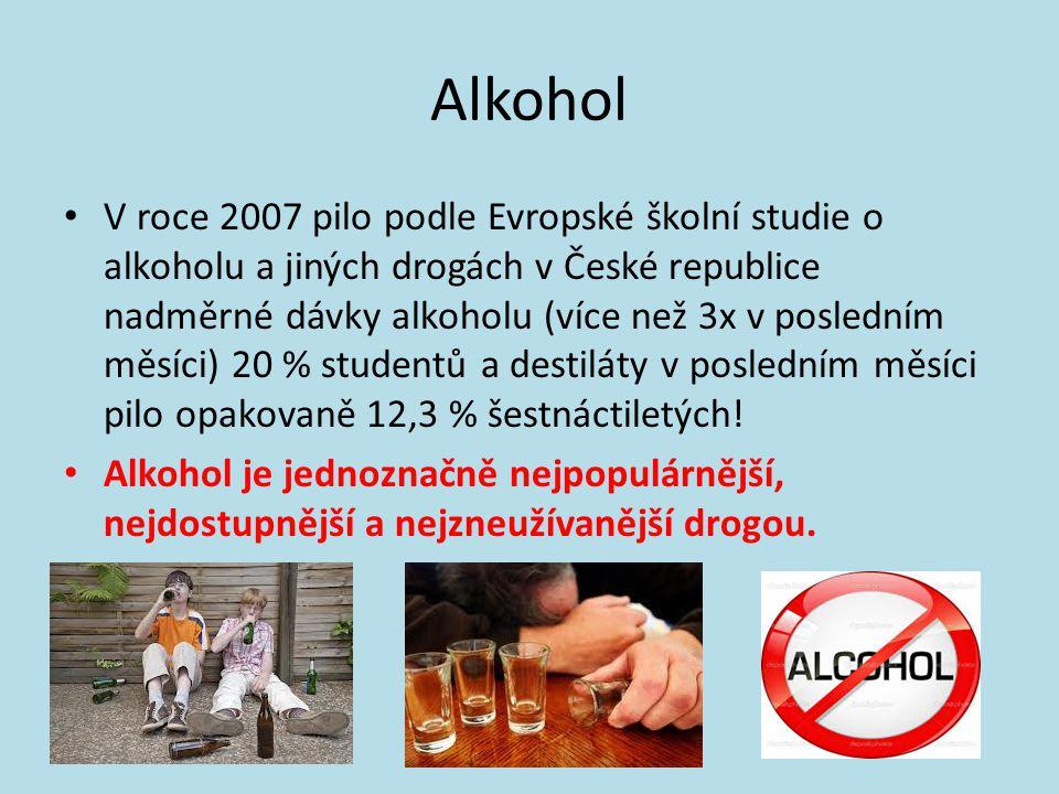Alkohol • V roce 2007 pilo podle Evropské školní studie o alkoholu a jiných drogách v České republice nadměrné dávky alkoholu (více než 3x v posledním měsíci) 20 % studentů a destiláty v posledním měsíci pilo opakovaně 12,3 % šestnáctiletých.