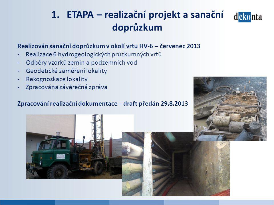 1.ETAPA – realizační projekt a sanační doprůzkum Realizován sanační doprůzkum v okolí vrtu HV-6 – červenec 2013 - Realizace 6 hydrogeologických průzku