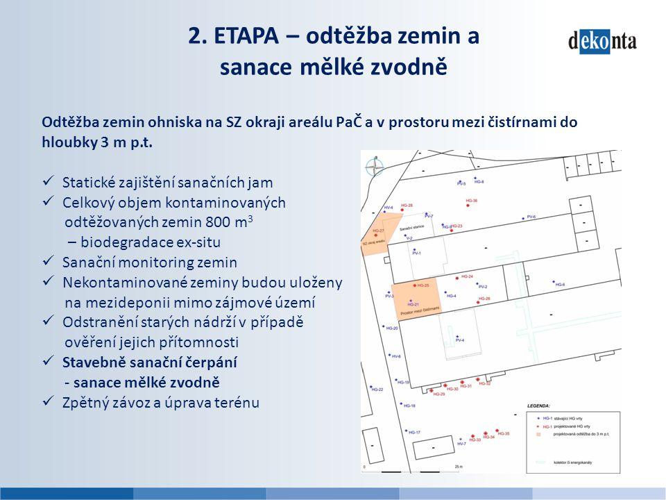 2. ETAPA – odtěžba zemin a sanace mělké zvodně Odtěžba zemin ohniska na SZ okraji areálu PaČ a v prostoru mezi čistírnami do hloubky 3 m p.t.  Static