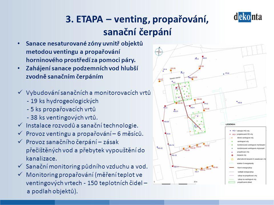 3. ETAPA – venting, propařování, sanační čerpání • Sanace nesaturované zóny uvnitř objektů metodou ventingu a propařování horninového prostředí za pom