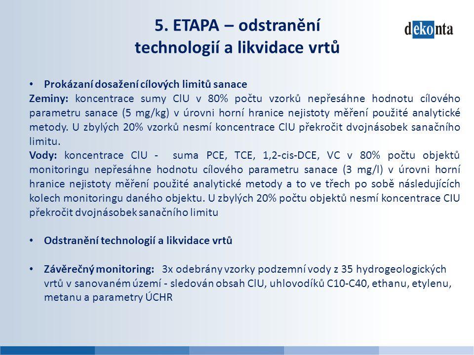5. ETAPA – odstranění technologií a likvidace vrtů • Prokázaní dosažení cílových limitů sanace Zeminy: koncentrace sumy ClU v 80% počtu vzorků nepřesá