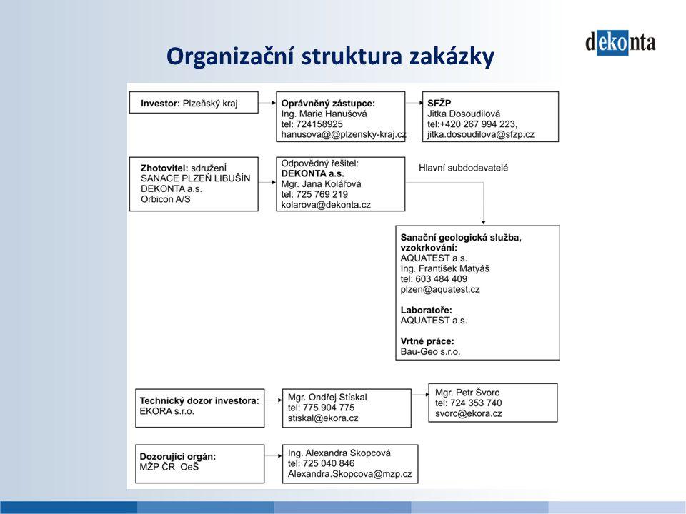 Situace lokality Zájmové území Plzeň Slovany Prádelny a čistírny Plzeň