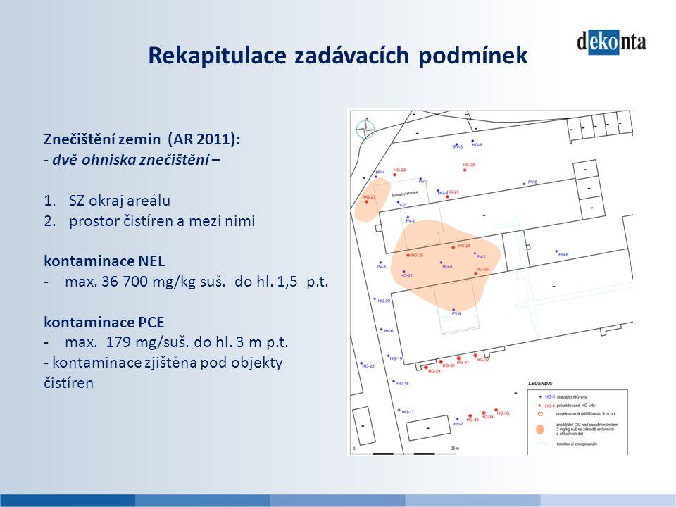 Rekapitulace zadávacích podmínek Znečištění podzemních vod (AR 2011): Zájmová impaktová oblast A - znečištění mělké zvodně: kontaminace NEL – až 410 mg/l kontaminace PCE – až 206 mg/l - znečištění hluboké zvodně kontaminace NEL – až 15,5 mg/l kontaminace ClU – přes 20 mg/l (přítomnost fáze) Impaktová oblast B: -znečištění hluboké zvodně kontaminace ClU – řádově jednotky mg/l