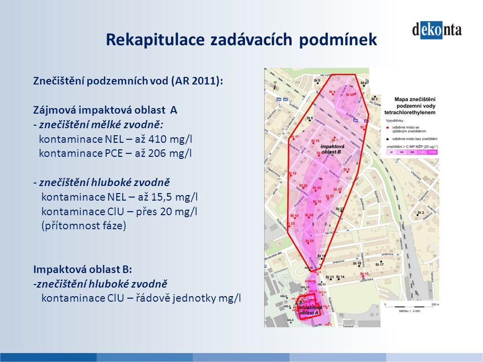 Rekapitulace zadávacích podmínek Znečištění podzemních vod (AR 2011): Zájmová impaktová oblast A - znečištění mělké zvodně: kontaminace NEL – až 410 m