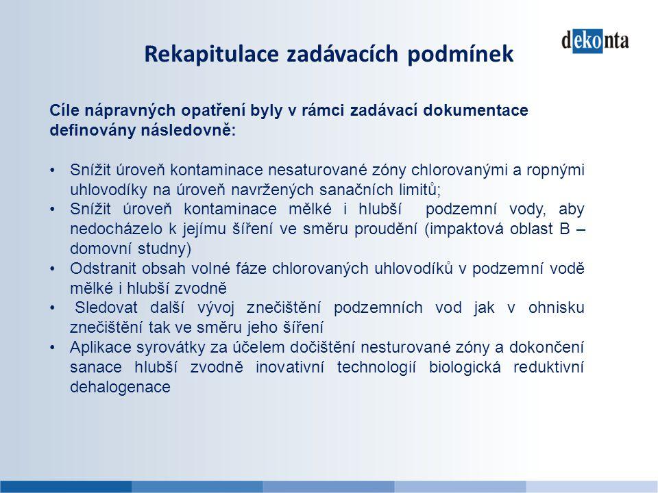 Koncepce projektovaných sanačních prací 1.etapa: zpracování realizačního projektu, realizace a vyhodnocení sanačního doprůzkum v prostoru vrtu HV-6 2.etapa: sanace nesaturované zóny vně objektů a sanace mělké podzemní vody (odtěžba kontaminovaných zemin a stavebně sanační čerpání), 3.etapa: sanace nesaturované zóny uvnitř objektů (venting spojený s propařováním) a zahájení sanace hlubší zvodně (čerpání podzemní vody v ohniscích), 4.etapa: pokračování sanace nesaturované zóny a dokončení sanace hlubší zvodně inovativní technologií stimulované biologické reduktivní dehalogenace (zasakování syrovátky).