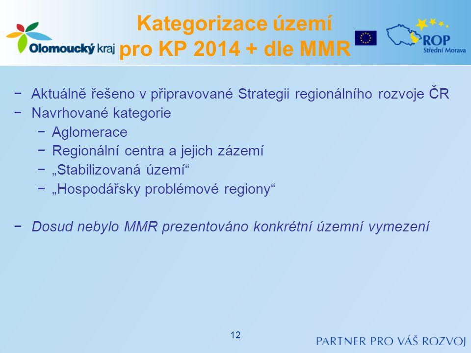 """−Aktuálně řešeno v připravované Strategii regionálního rozvoje ČR −Navrhované kategorie −Aglomerace −Regionální centra a jejich zázemí −""""Stabilizovaná"""