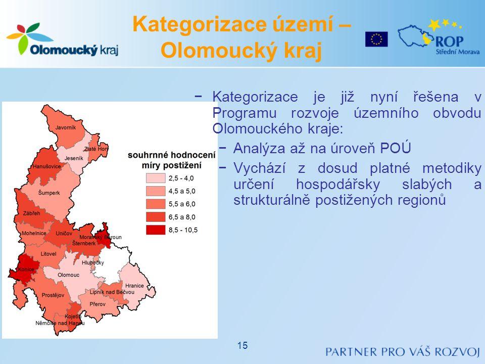 −Kategorizace je již nyní řešena v Programu rozvoje územního obvodu Olomouckého kraje: −Analýza až na úroveň POÚ −Vychází z dosud platné metodiky urče