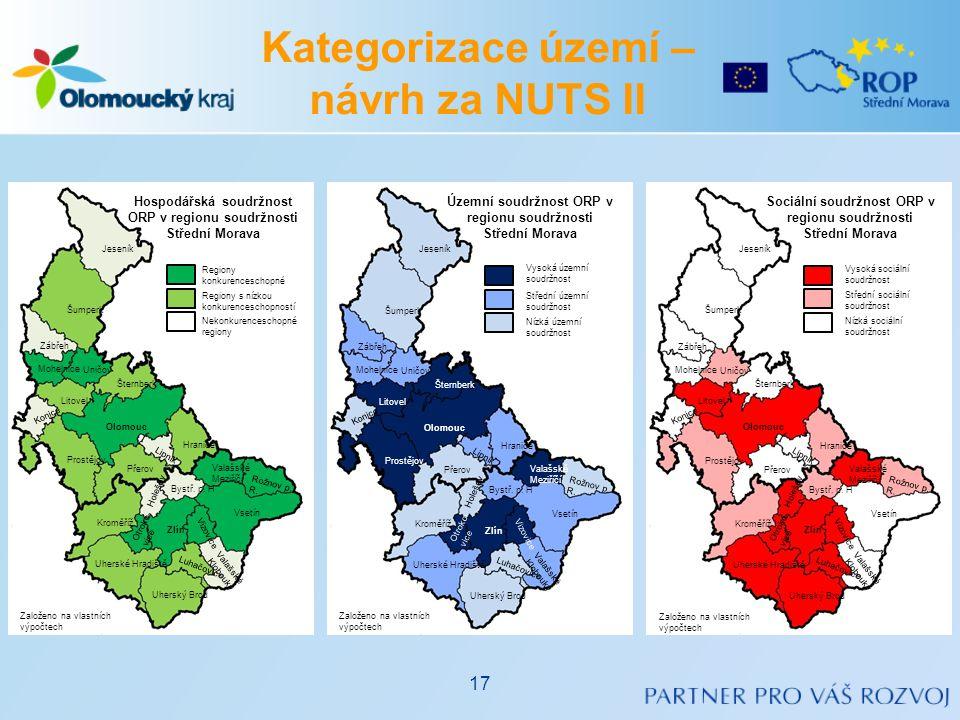 Kategorizace území – návrh za NUTS II Regiony konkurenceschopné Regiony s nízkou konkurenceschopností Nekonkurenceschopné regiony Jeseník Zábřeh Šumpe