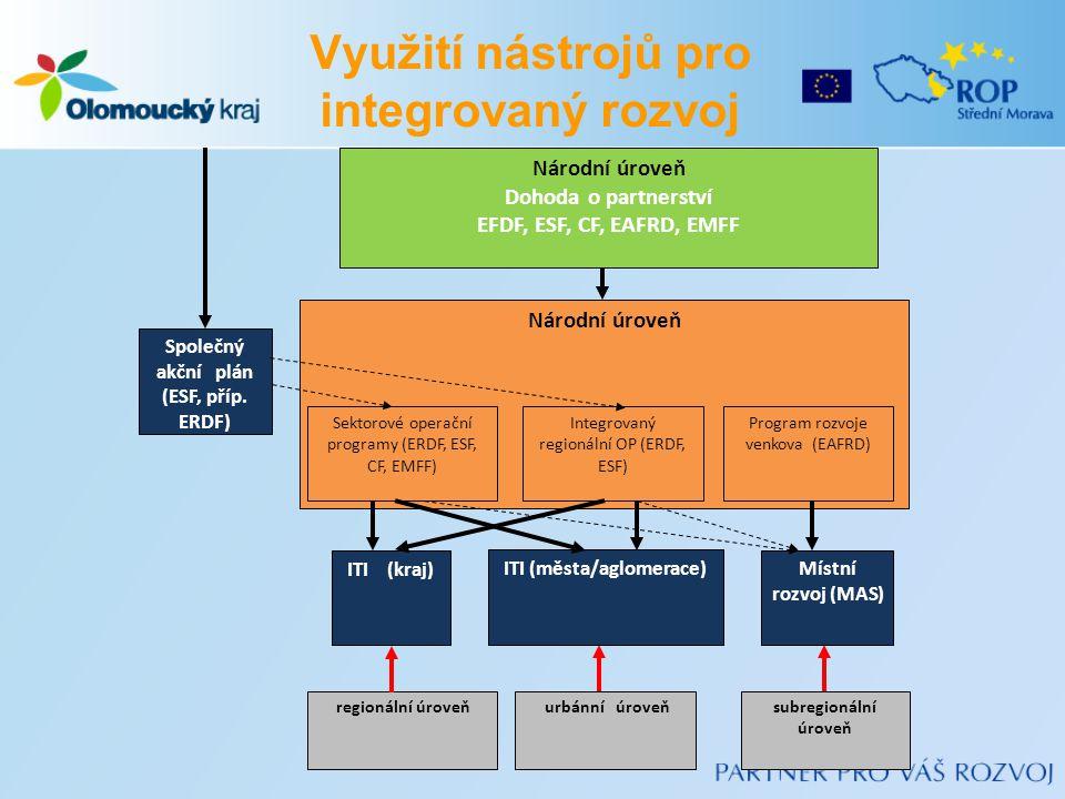 Využití nástrojů pro integrovaný rozvoj 20 Národní úroveň Dohoda o partnerství EFDF, ESF, CF, EAFRD, EMFF Národní úroveň regionální úroveňsubregionáln