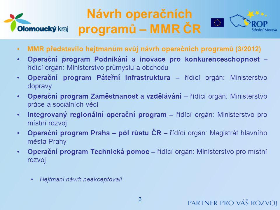 •MMR představilo hejtmanům svůj návrh operačních programů (3/2012) •Operační program Podnikání a inovace pro konkurenceschopnost – řídící orgán: Minis