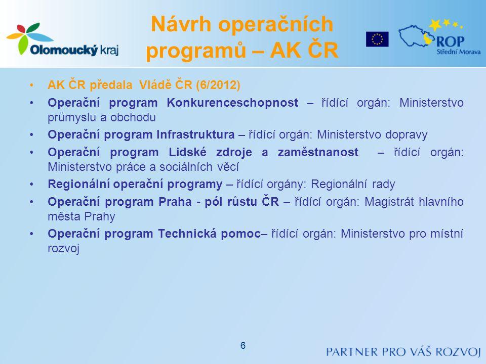 •AK ČR předala Vládě ČR (6/2012) •Operační program Konkurenceschopnost – řídící orgán: Ministerstvo průmyslu a obchodu •Operační program Infrastruktur