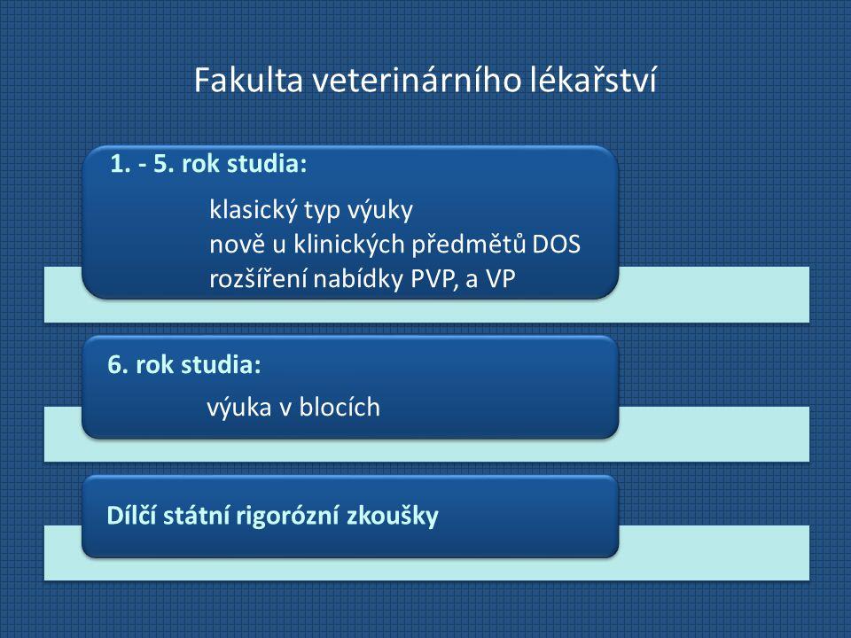 Fakulta veterinárního lékařství 1. - 5. rok studia: klasický typ výuky nově u klinických předmětů DOS rozšíření nabídky PVP, a VP 6. rok studia: výuka