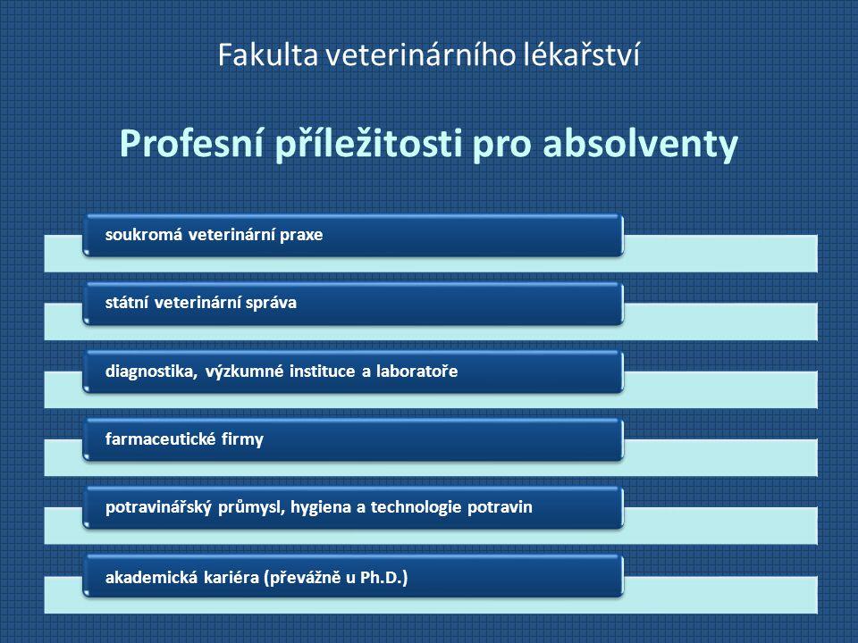 Fakulta veterinárního lékařství Profesní příležitosti pro absolventy soukromá veterinární praxestátní veterinární správadiagnostika, výzkumné instituc
