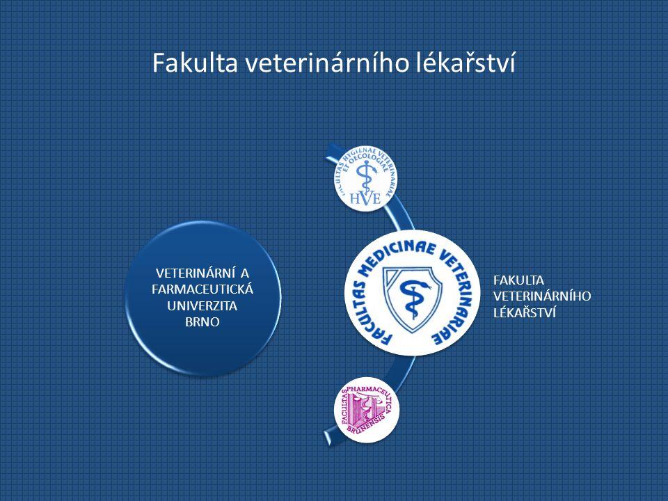 Fakulta veterinárního lékařství Vysoká škola zvěrolékařská založena v r.