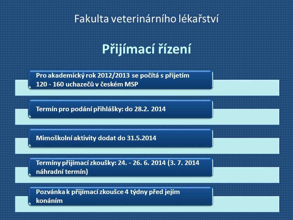 Fakulta veterinárního lékařství Přijímací řízení Pro akademický rok 2012/2013 se počítá s přijetím 120 - 160 uchazečů v českém MSP Termín pro podání p