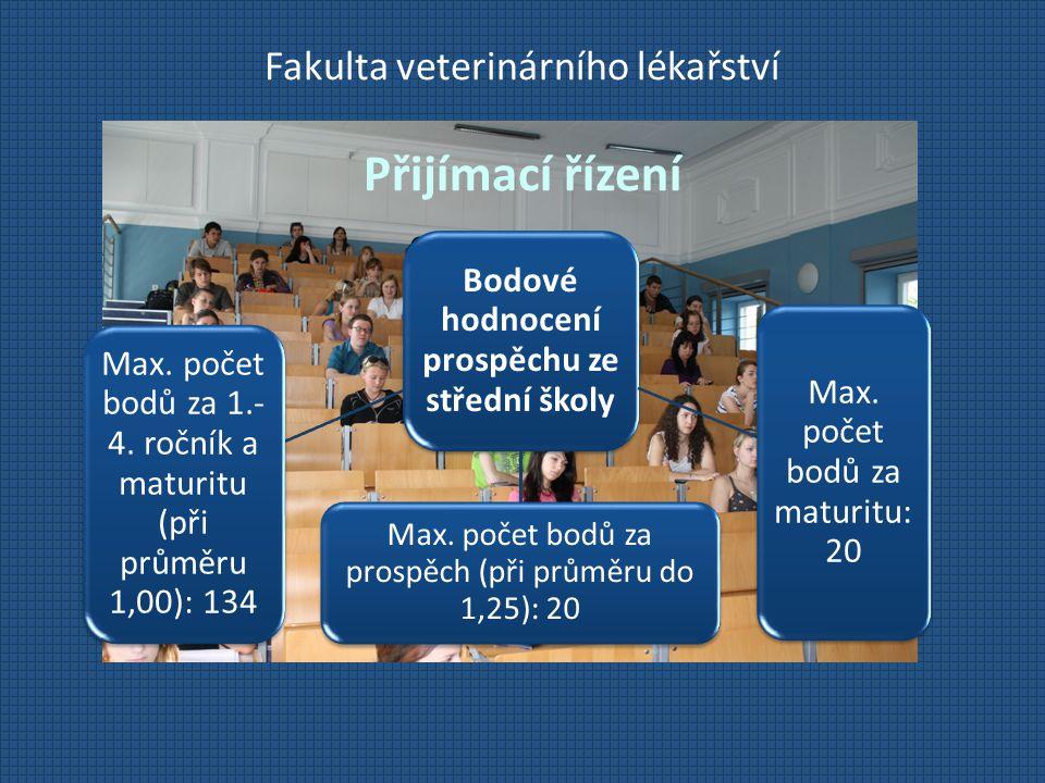 Fakulta veterinárního lékařství Přijímací řízení Bodové hodnocení prospěchu ze střední školy Max. počet bodů za prospěch (při průměru do 1,25): 20 Max