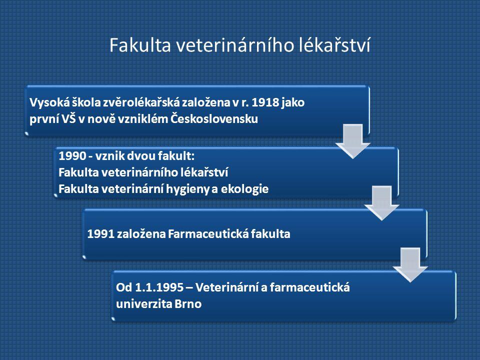 Fakulta veterinárního lékařství Vysoká škola zvěrolékařská založena v r. 1918 jako první VŠ v nově vzniklém Československu 1990 - vznik dvou fakult: F