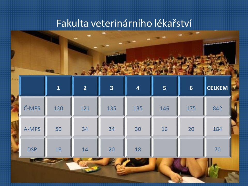Fakulta veterinárního lékařství 1.- 5.