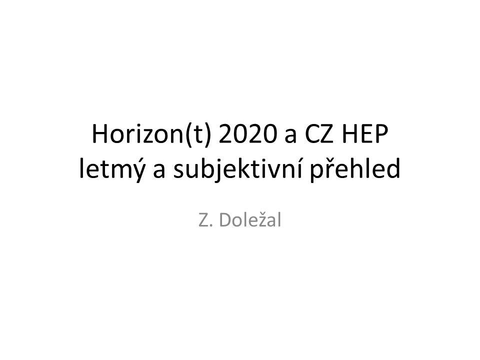 Co je to Horizont 2020.