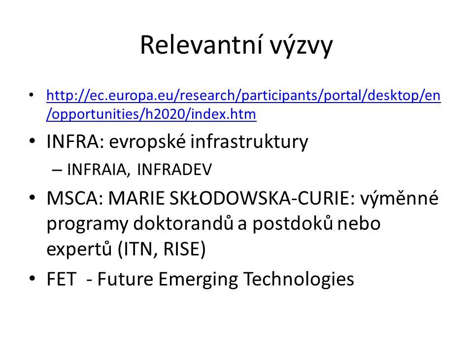 Relevantní výzvy • http://ec.europa.eu/research/participants/portal/desktop/en /opportunities/h2020/index.htm http://ec.europa.eu/research/participants/portal/desktop/en /opportunities/h2020/index.htm • INFRA: evropské infrastruktury – INFRAIA, INFRADEV • MSCA: MARIE SKŁODOWSKA-CURIE: výměnné programy doktorandů a postdoků nebo expertů (ITN, RISE) • FET - Future Emerging Technologies