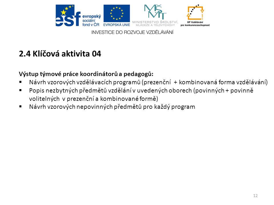 2.4 Klíčová aktivita 04 Výstup týmové práce koordinátorů a pedagogů:  Návrh vzorových vzdělávacích programů (prezenční + kombinovaná forma vzdělávání