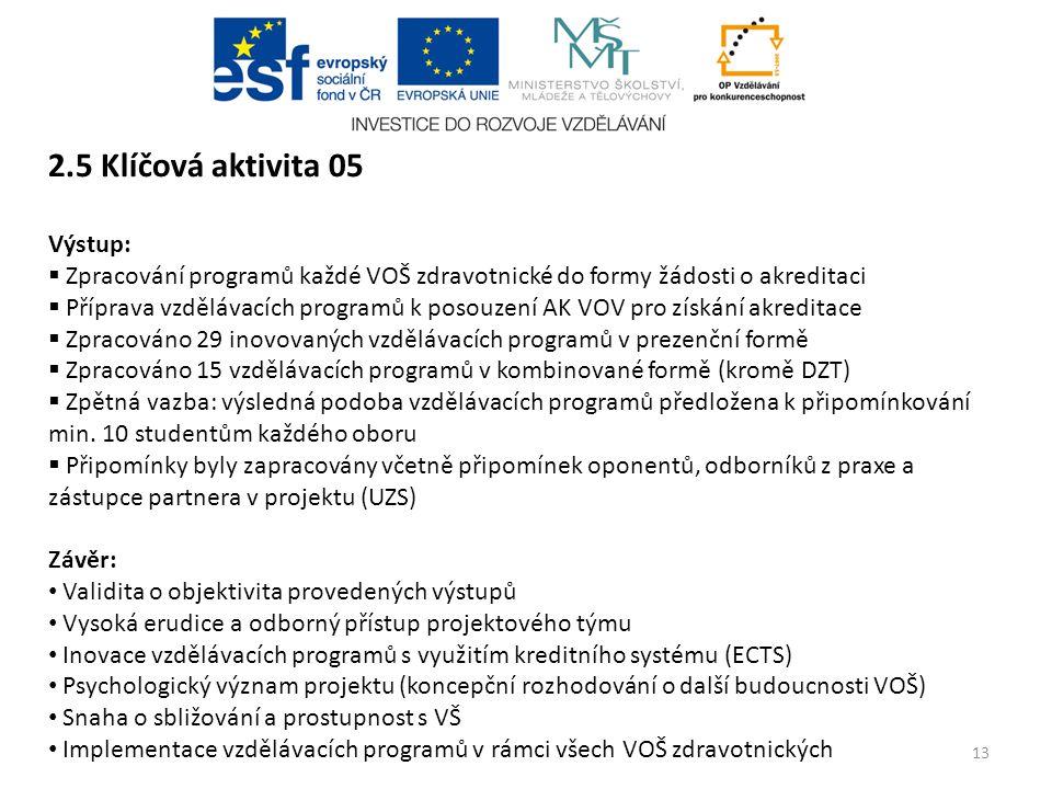 2.5 Klíčová aktivita 05 Výstup:  Zpracování programů každé VOŠ zdravotnické do formy žádosti o akreditaci  Příprava vzdělávacích programů k posouzen