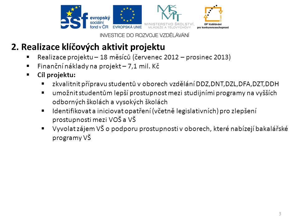 2. Realizace klíčových aktivit projektu  Realizace projektu – 18 měsíců (červenec 2012 – prosinec 2013)  Finanční náklady na projekt – 7,1 mil. Kč 