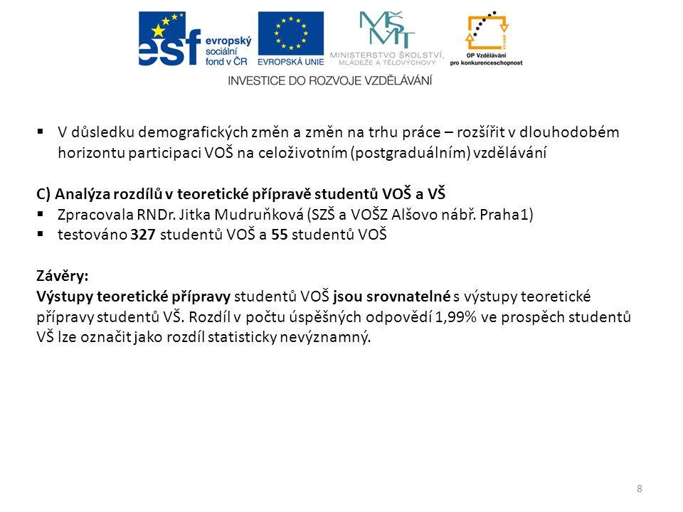 D) Analýza rozdílů mezi studijními plány bakalářských programů VŠ a vzdělávacích programů VOŠ Ing.
