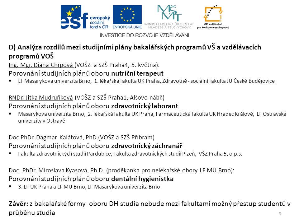 D) Analýza rozdílů mezi studijními plány bakalářských programů VŠ a vzdělávacích programů VOŠ Ing. Mgr. Diana Chrpová (VOŠZ a SZŠ Praha4, 5. května):