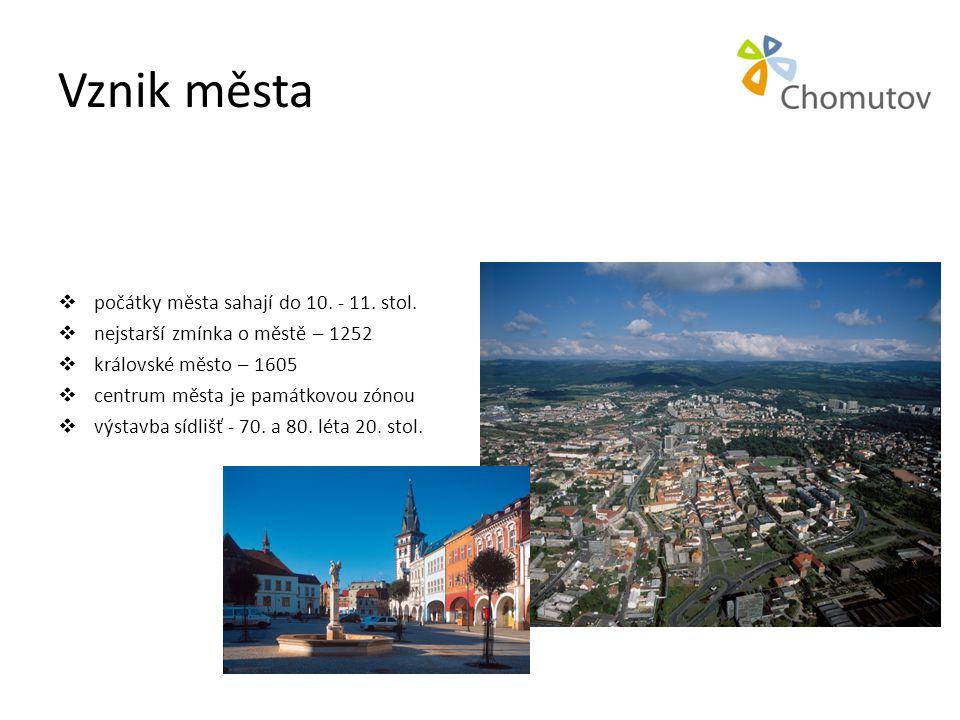Vznik města  počátky města sahají do 10.- 11. stol.