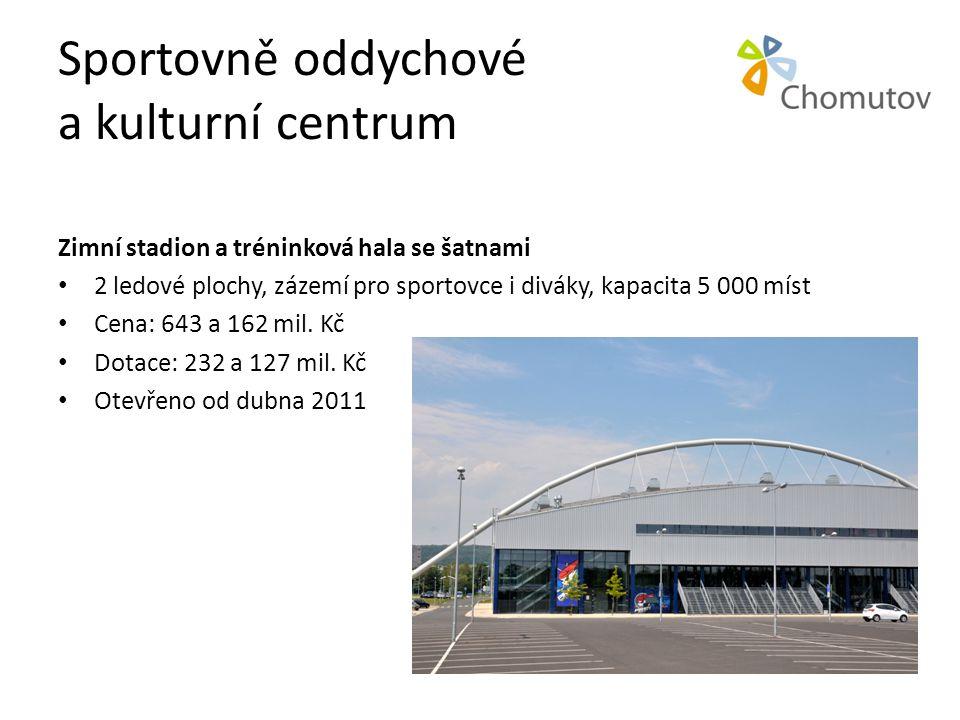 Sportovně oddychové a kulturní centrum Zimní stadion a tréninková hala se šatnami • 2 ledové plochy, zázemí pro sportovce i diváky, kapacita 5 000 míst • Cena: 643 a 162 mil.