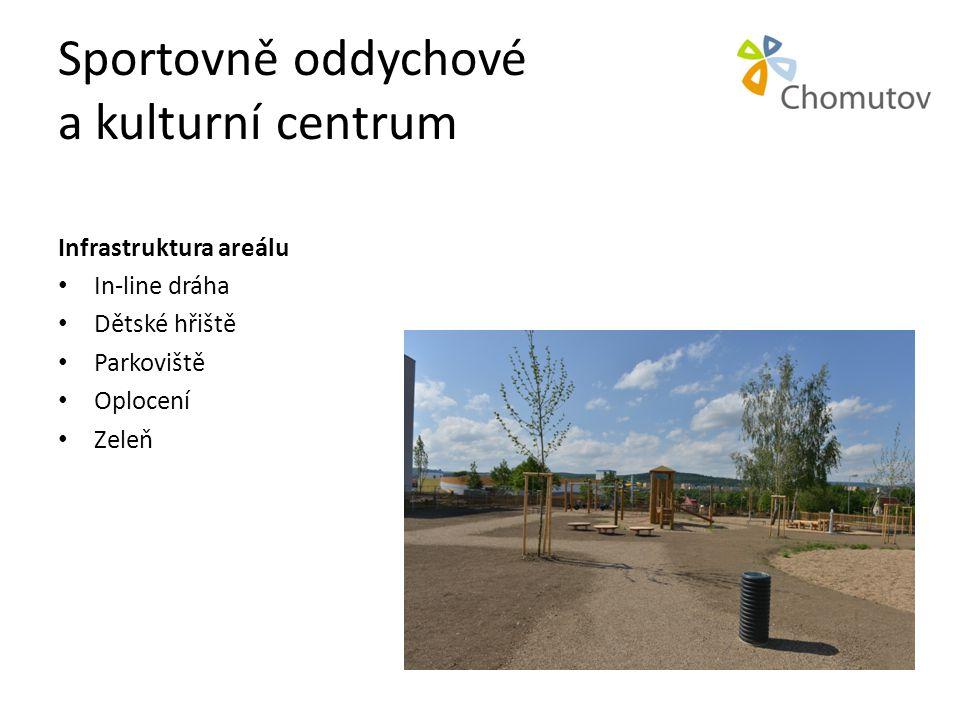 Sportovně oddychové a kulturní centrum Infrastruktura areálu • In-line dráha • Dětské hřiště • Parkoviště • Oplocení • Zeleň