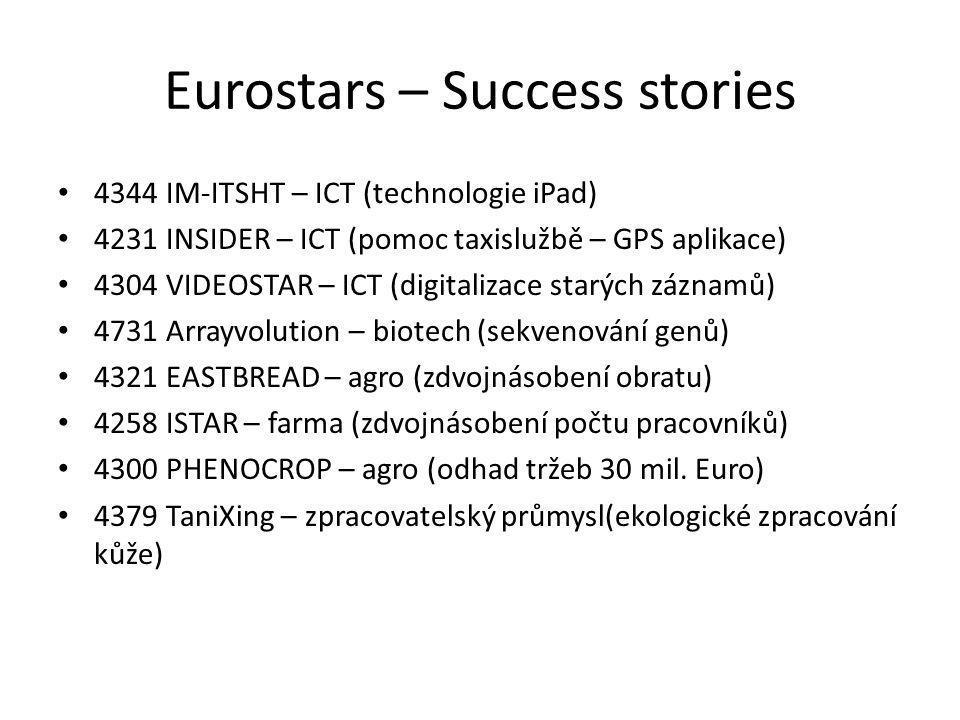 Eurostars – Success stories • 4344 IM-ITSHT – ICT (technologie iPad) • 4231 INSIDER – ICT (pomoc taxislužbě – GPS aplikace) • 4304 VIDEOSTAR – ICT (digitalizace starých záznamů) • 4731 Arrayvolution – biotech (sekvenování genů) • 4321 EASTBREAD – agro (zdvojnásobení obratu) • 4258 ISTAR – farma (zdvojnásobení počtu pracovníků) • 4300 PHENOCROP – agro (odhad tržeb 30 mil.