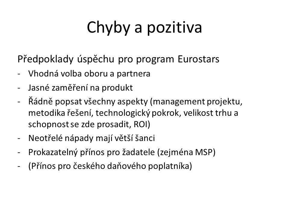 Chyby a pozitiva Předpoklady úspěchu pro program Eurostars -Vhodná volba oboru a partnera -Jasné zaměření na produkt -Řádně popsat všechny aspekty (management projektu, metodika řešení, technologický pokrok, velikost trhu a schopnost se zde prosadit, ROI) -Neotřelé nápady mají větší šanci -Prokazatelný přínos pro žadatele (zejména MSP) -(Přínos pro českého daňového poplatníka)
