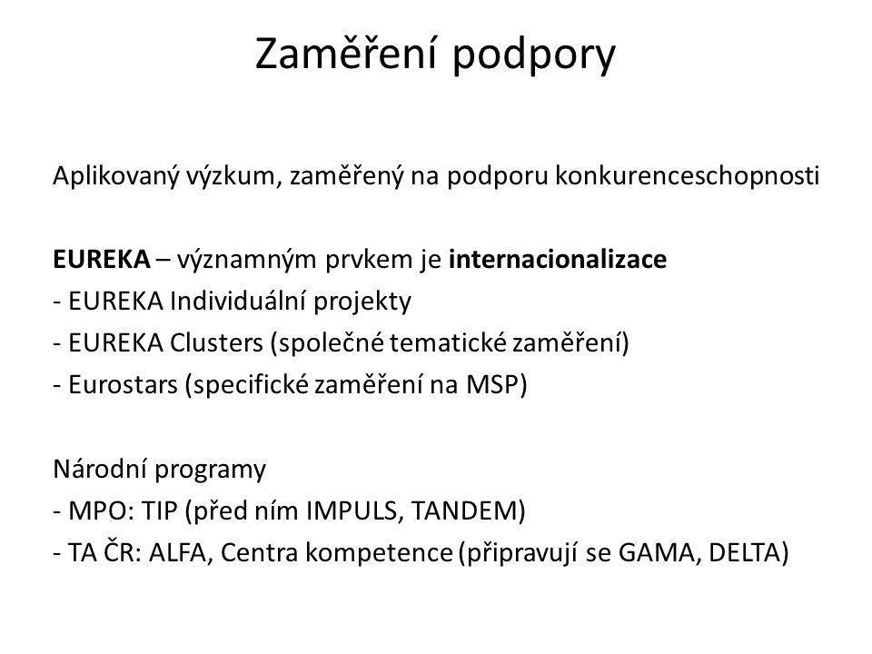 Zaměření podpory Aplikovaný výzkum, zaměřený na podporu konkurenceschopnosti EUREKA – významným prvkem je internacionalizace - EUREKA Individuální projekty - EUREKA Clusters (společné tematické zaměření) - Eurostars (specifické zaměření na MSP) Národní programy - MPO: TIP (před ním IMPULS, TANDEM) - TA ČR: ALFA, Centra kompetence (připravují se GAMA, DELTA)