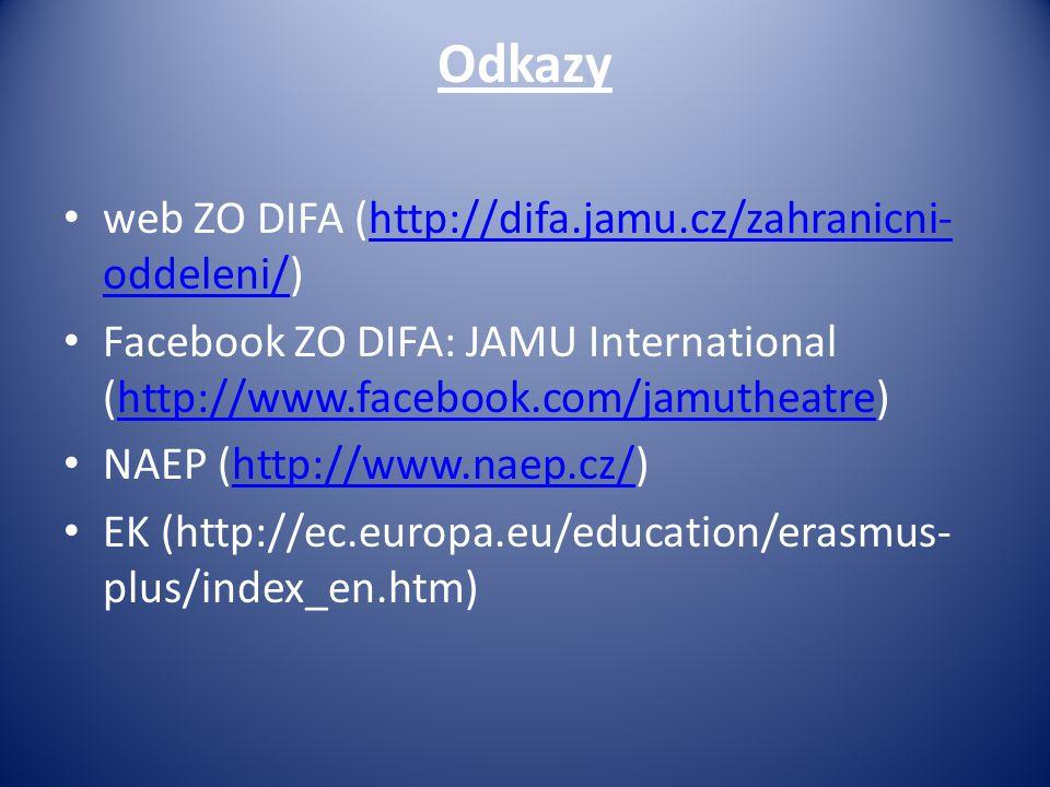 Odkazy • web ZO DIFA (http://difa.jamu.cz/zahranicni- oddeleni/)http://difa.jamu.cz/zahranicni- oddeleni/ • Facebook ZO DIFA: JAMU International (http