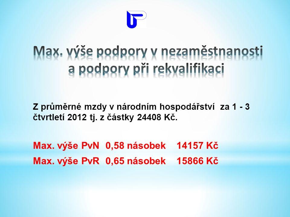 Z průměrné mzdy v národním hospodářství za 1 - 3 čtvrtletí 2012 tj. z částky 24408 Kč. Max. výše PvN 0,58 násobek 14157 Kč Max. výše PvR 0,65 násobek1